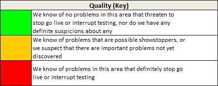 Qualitative Key Quality